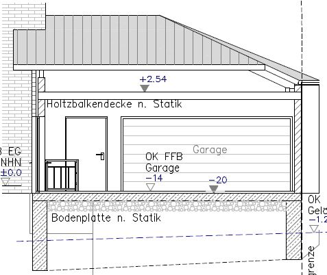 Turbo Haus + Garage HN14