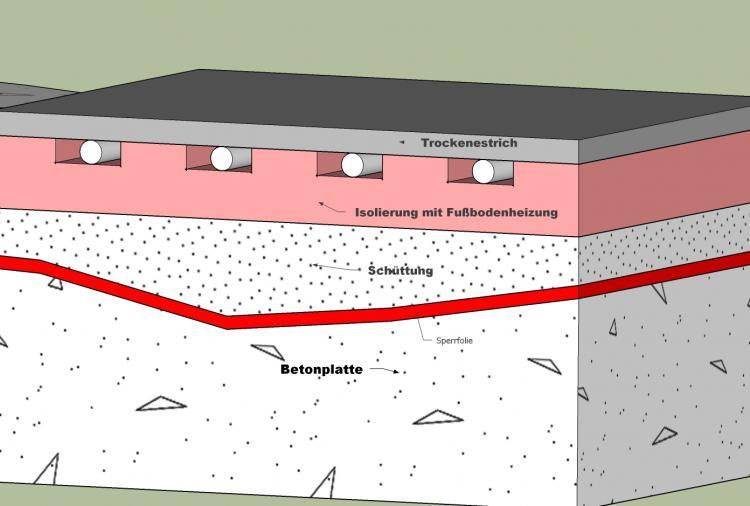 Bodenaufbau Trockenestrich Fussbodenheizung Fussbodenheizung Im
