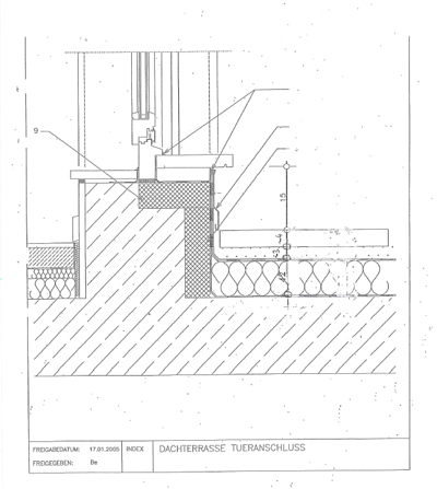 Beliebt Balkonausgang ist zu hoch – keine Tür sondern nur ein Fenster AY35