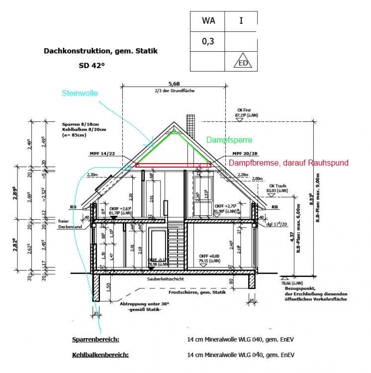Häufig Kaltdach Dachboden nachträglich Isolieren, Dämmen, Rauspund XW38