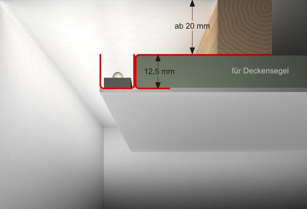 Wohnzimmer Decken Abhangen: Einbauspots in der decke spots ...