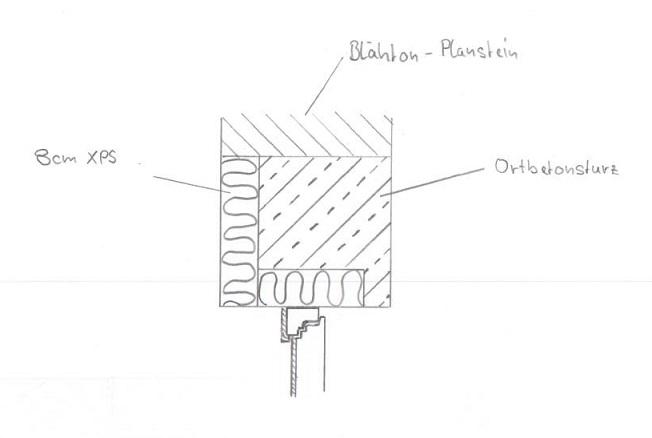 Bekannt Fenster)Laibungsdämmung - monolithisches Mauerwerk DQ06