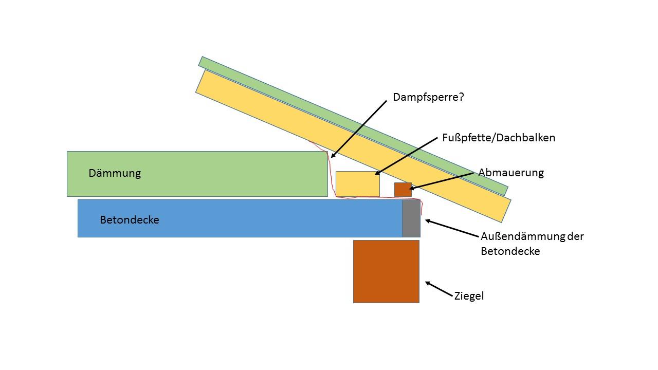 Detail_Fusspfette_Dämmung.jpg