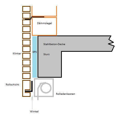 Favorit Klinkersturz über 3m Öffnung IE69