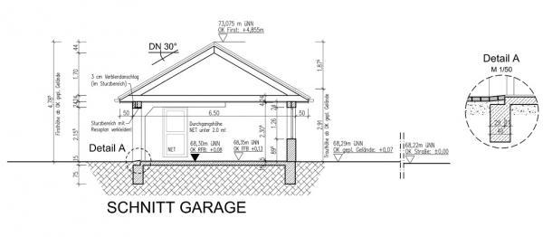 Empfehlung Garagenhohe Mauerwerk
