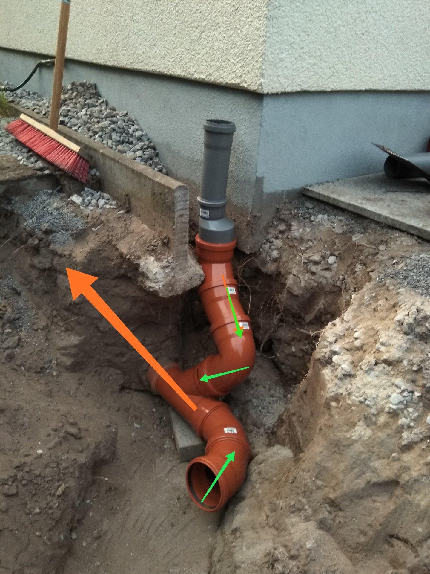 Favorit KG Rohre für Regenwasser verlegen AM22