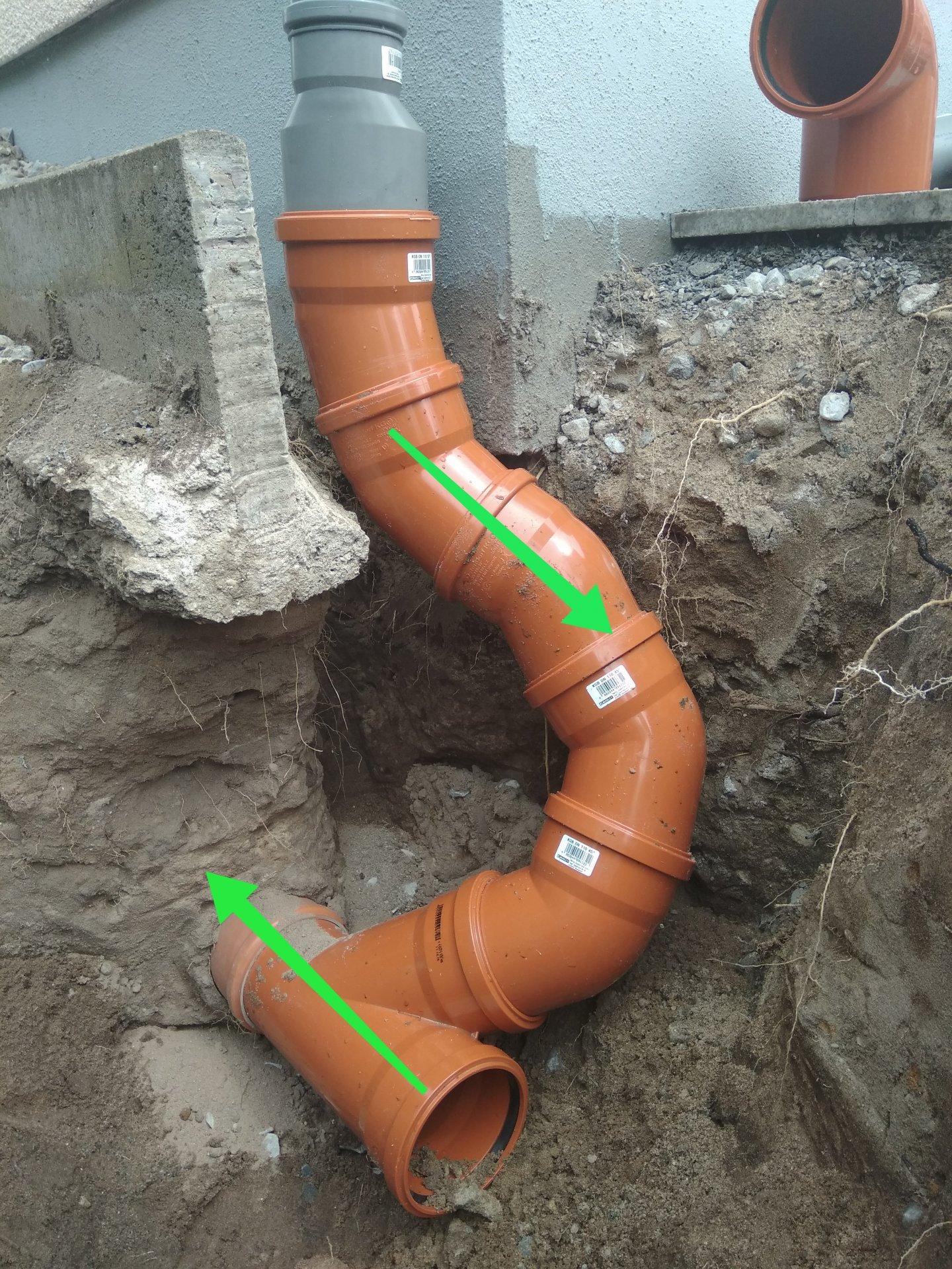 Hervorragend KG Rohre für Regenwasser verlegen WL36