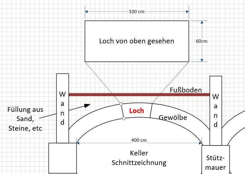 Kellerloch schmatiasch 2.JPG