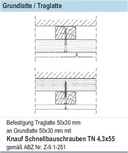 Turbo Bemessung Schrauben zur Befestigung der Unterkonstruktion BG68