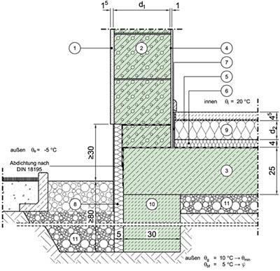 Hochziehen Der Stirnseitigen Dammung Der Bodenplatte In Die Erste