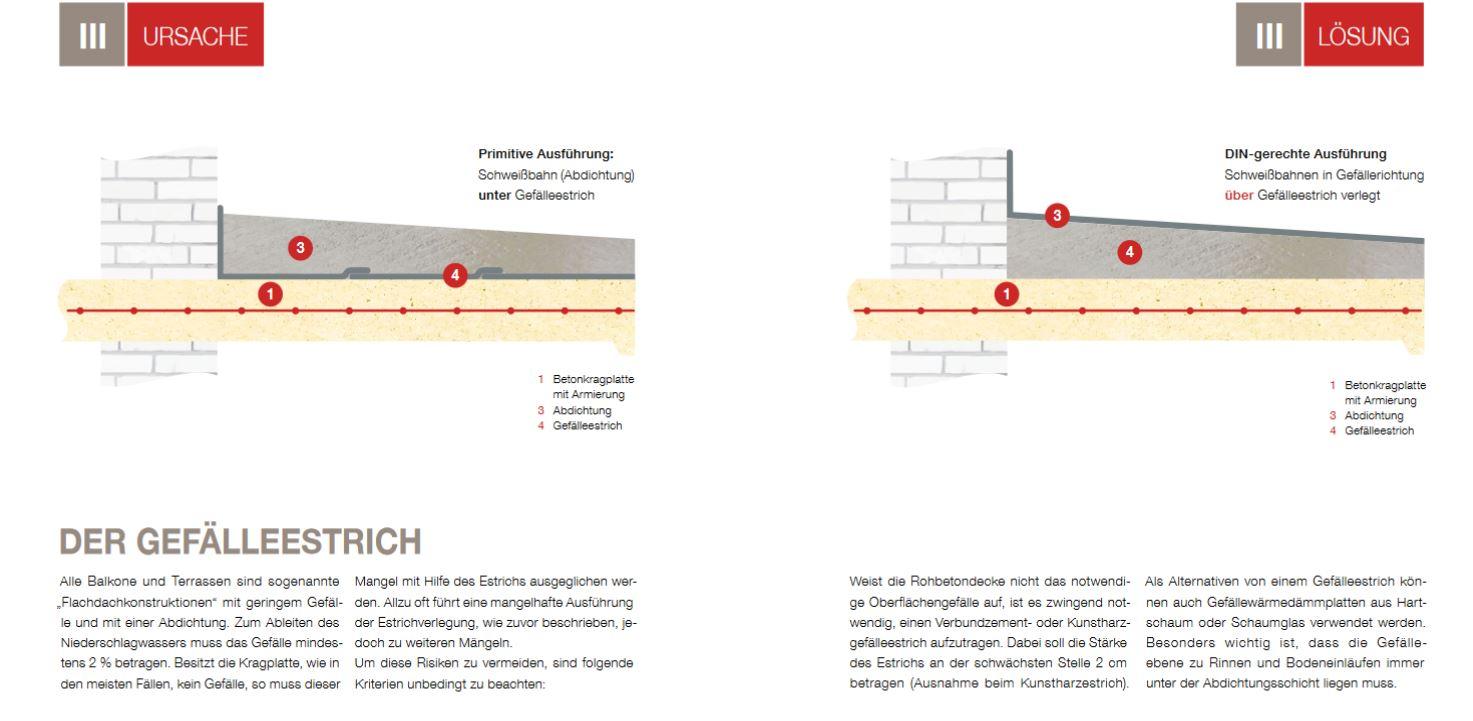 Abdichtung Terrasse / Gefälleestrich