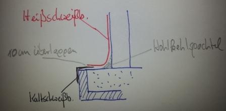 Thermobodenplatte Abdichtung Ubergang Bodenplatte Zu Kellermauerwerk