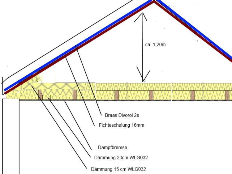 Relativ Welche Dampfbremse wäre geeignet? XT99