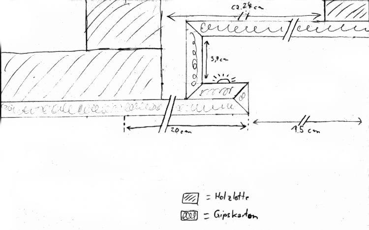 lichtvoute selber bauen indirekte beleuchtung selber. Black Bedroom Furniture Sets. Home Design Ideas