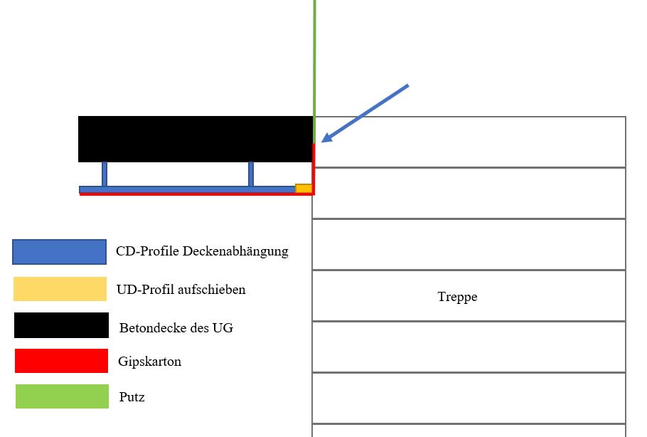Treppenloch-GKP.PNG