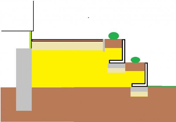 Bau Einer Terrasse Mit 90 Cm Erhohung