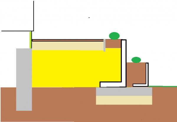 bau einer terrasse mit 90 cm erh hung. Black Bedroom Furniture Sets. Home Design Ideas