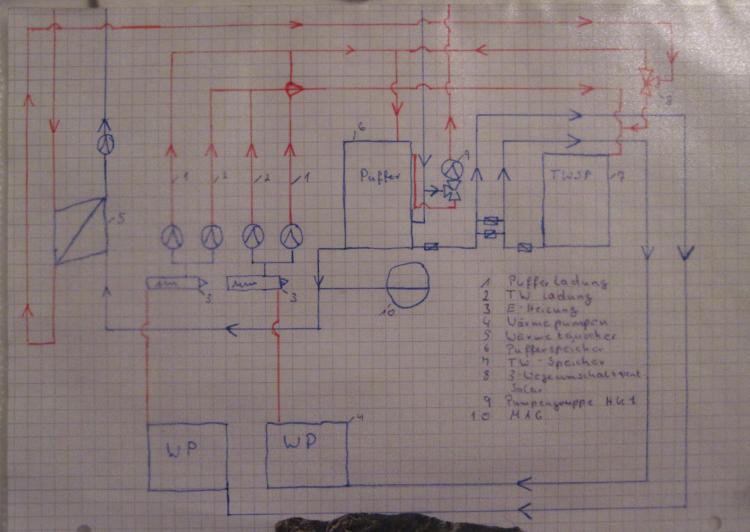 Ziemlich Schaltplan Für Wärmepumpe Zeitgenössisch - Elektrische ...