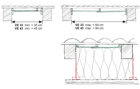 Beliebt Nacahträglich eine Unterspannbahn bei Zwischensparrendämmung EF71