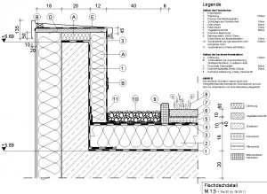 garage an der grenze bauen. Black Bedroom Furniture Sets. Home Design Ideas