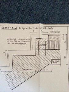 rohbautreppe ortbeton mit antritt 12 cm und austritt 26 cm zul ssig. Black Bedroom Furniture Sets. Home Design Ideas