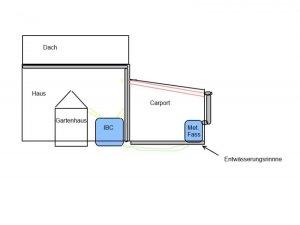 verbindung zwischen regentonne und ibc container. Black Bedroom Furniture Sets. Home Design Ideas