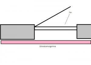 Abstand Zwischen Entwasserungsrinne Und Terassentur