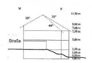 berechnen von vg gfz grz komme nicht mehr weiter. Black Bedroom Furniture Sets. Home Design Ideas