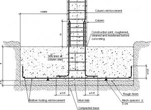 Canal Cross Section Drawing Software
