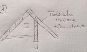 deckendurchbruch korrekter trockenbau. Black Bedroom Furniture Sets. Home Design Ideas