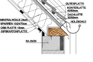 warmes dach und oberste geschossdecke d mmen. Black Bedroom Furniture Sets. Home Design Ideas