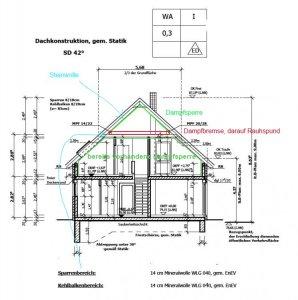 kaltdach dachboden nachtr glich isolieren d mmen rauspund. Black Bedroom Furniture Sets. Home Design Ideas