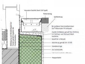 Wdvs Und Die Abdichtung Ggu Alu Fenster Fasade Und Terrassenture