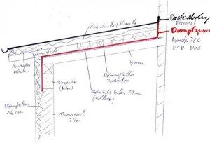 dampfsperre undicht bei pultdach 7 und asd 20 cm. Black Bedroom Furniture Sets. Home Design Ideas