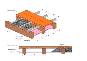 Fußboden Sanieren Aufbau ~ Altbau: komplette holzbalkendecke erneuern und verbessern