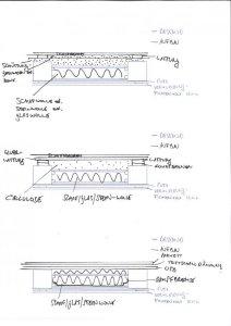 fu bodenaufbau holztramdecke. Black Bedroom Furniture Sets. Home Design Ideas