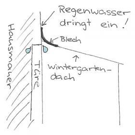 Favorit Wintergarten-Dach nicht richtig abgedichtet - es tropft OL15